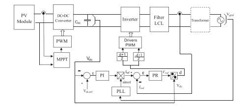 ساختار کنترل با مبدل DC-DC و فیلتر LCL