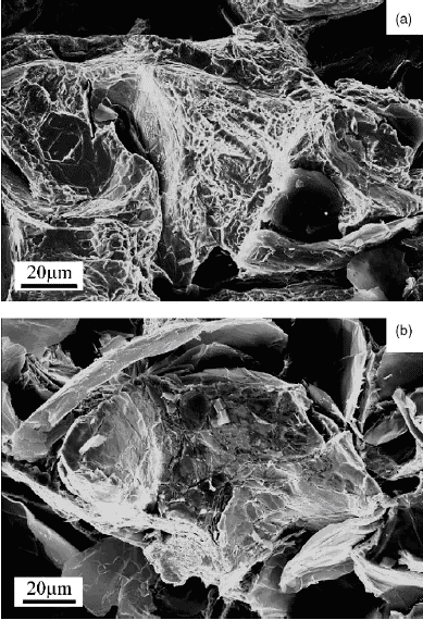 تاثیر عناصر آلیاژی بر میکروساختار و استحکام چدن خاکستری