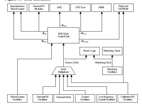طراحی و ساخت کنترل دمای دیجیتالی تابلوهای برق با