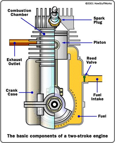 سیستم کنترل حلقه بسته و سیستم های کنترل گسترده