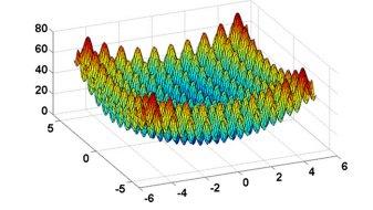 نمودار سه بعدی تابع راستریگین