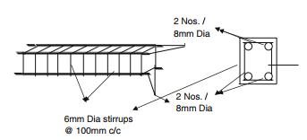 جزئیات تقویت کننده نمونه پرتو