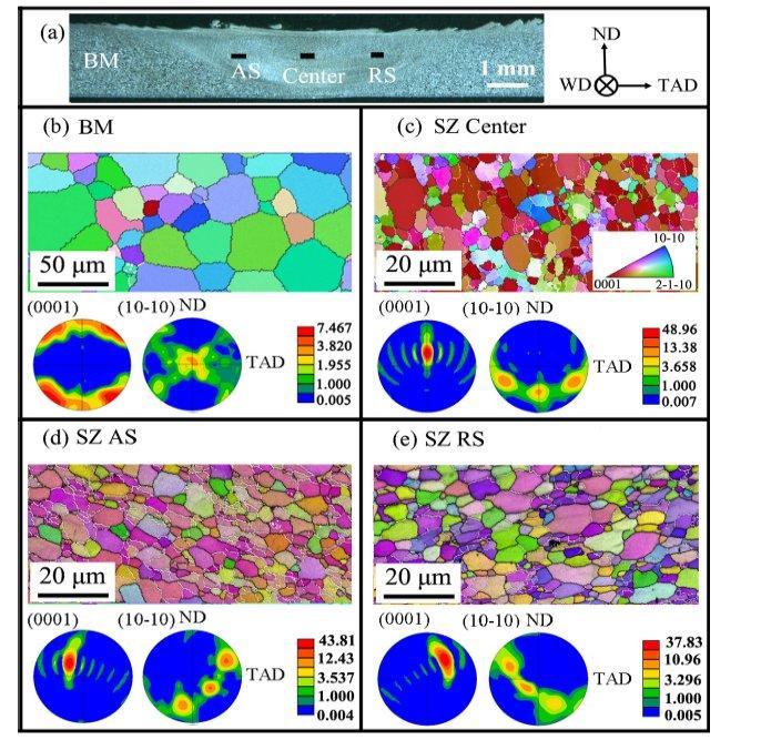 سنجش ساختار ریز برای نمونه جوشکاری شده در 300 دور در دقیقه و 75 میلی متر بر دقیقه
