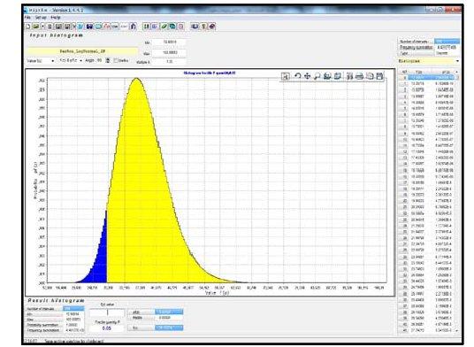 دسکتاپ برنامه HistAn: هیستوگرام با توزیع پارامتریک احتمالی و محاسبه شده