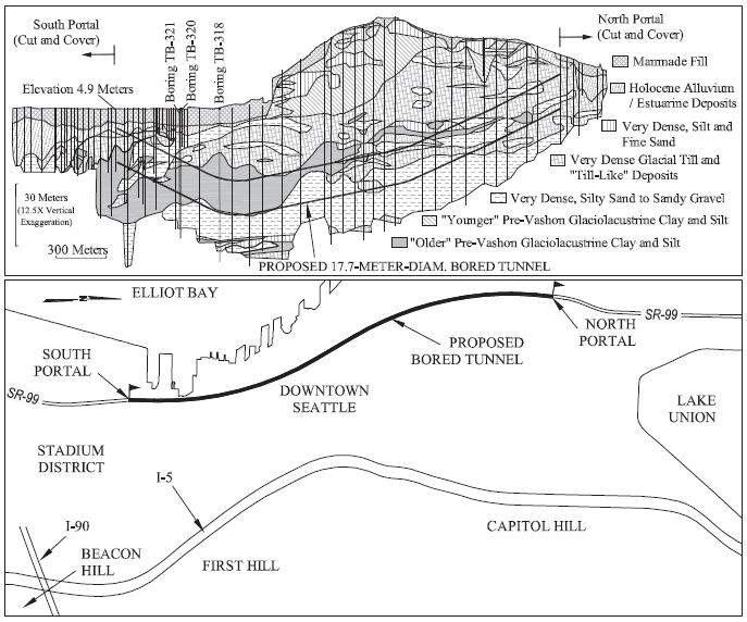 پلان تراز تونل و پروفیل ساده شده ی زمین شناختی