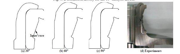 مدل آنالیز المان محدود برای چرخش مدور رو به