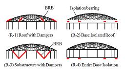 طرح BRB برای ساختار های فضایی