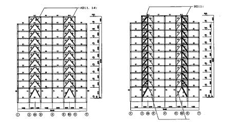 سیستم اسپین دوگانه(پشت قوی)